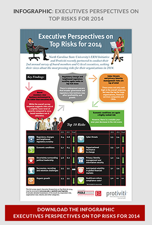 Erm-top-risks-infographic-2014-mid.jpg
